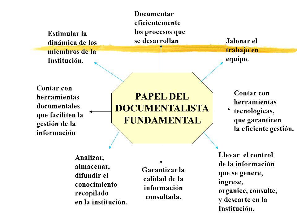 PAPEL DEL DOCUMENTALISTA FUNDAMENTAL Estimular la dinámica de los miembros de la Institución. Documentar eficientemente los procesos que se desarrolla