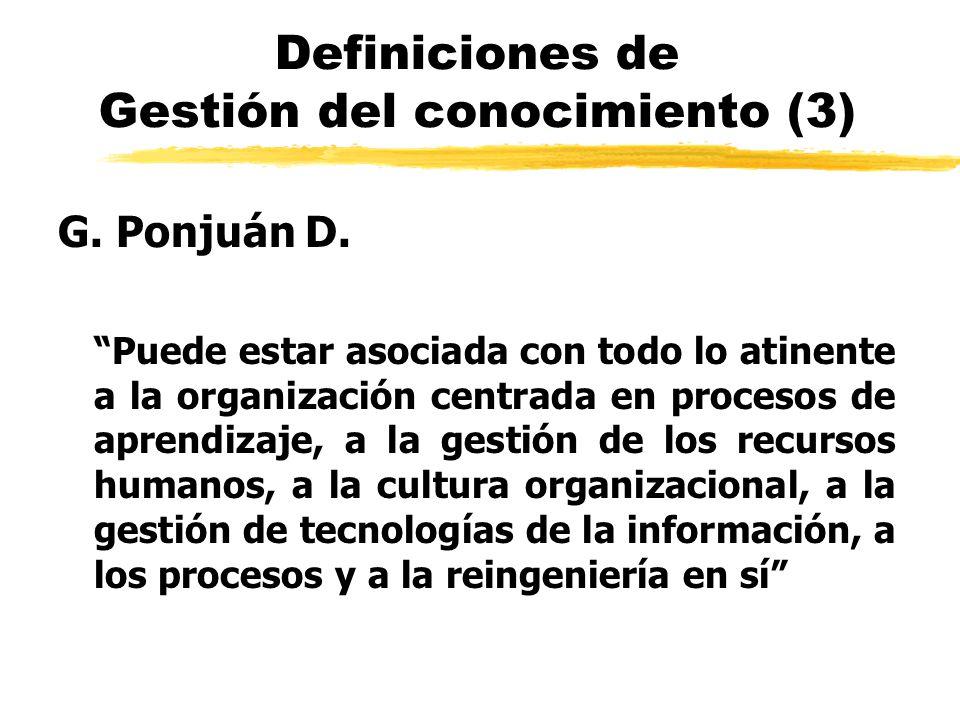 Definiciones de Gestión del conocimiento (3) G. Ponjuán D. Puede estar asociada con todo lo atinente a la organización centrada en procesos de aprendi