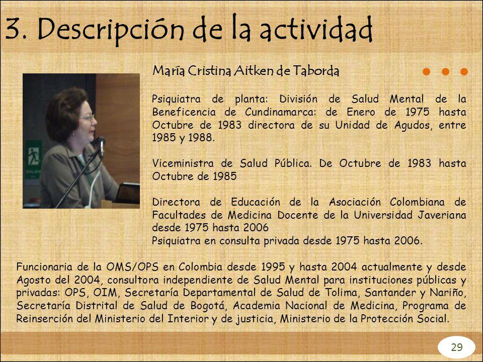 María Cristina Aitken de Taborda Psiquiatra de planta: División de Salud Mental de la Beneficencia de Cundinamarca: de Enero de 1975 hasta Octubre de