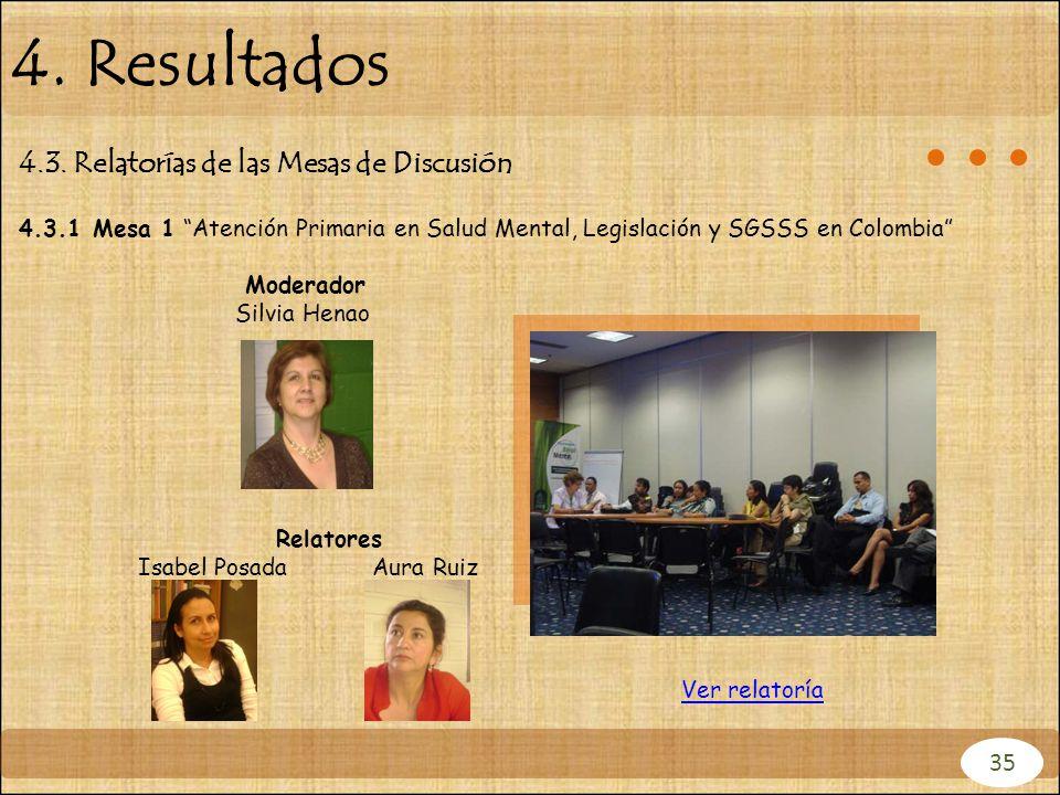 4.3.1 Mesa 1 Atención Primaria en Salud Mental, Legislación y SGSSS en Colombia Moderador Silvia Henao Relatores Isabel Posada Aura Ruiz 4.3. Relatorí