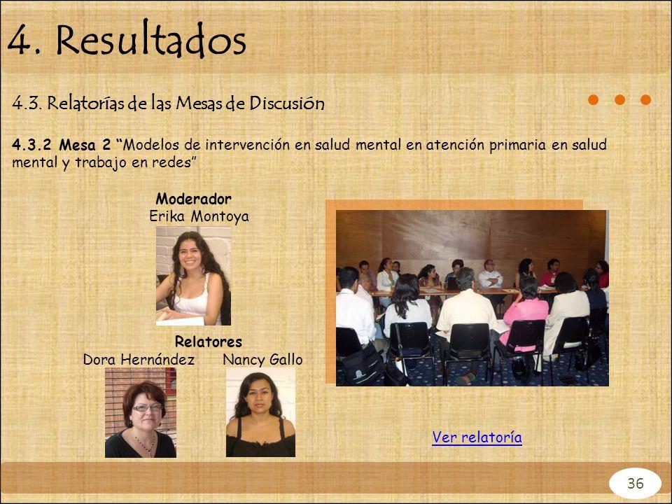4.3.2 Mesa 2 Modelos de intervención en salud mental en atención primaria en salud mental y trabajo en redes Moderador Erika Montoya Relatores Dora He