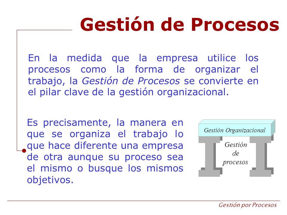 Gestión por Procesos Gestión de Procesos Es precisamente, la manera en que se organiza el trabajo lo que hace diferente una empresa de otra aunque su
