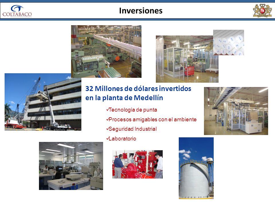 Inversiones 32 Millones de dólares invertidos en la planta de Medellín Tecnología de punta Procesos amigables con el ambiente Seguridad Industrial Lab