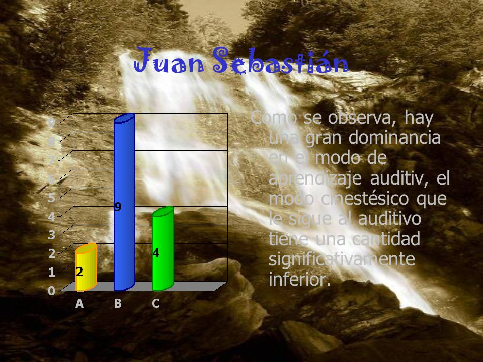 Juan Sebastián Como se observa, hay una gran dominancia en el modo de aprendizaje auditiv, el modo cinestésico que le sigue al auditivo tiene una cant