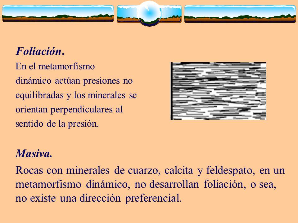 Foliación. En el metamorfismo dinámico actúan presiones no equilibradas y los minerales se orientan perpendiculares al sentido de la presión. Masiva.