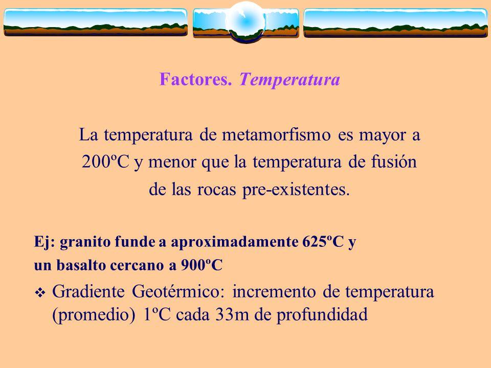 Factores. Temperatura La temperatura de metamorfismo es mayor a 200ºC y menor que la temperatura de fusión de las rocas pre-existentes. Ej: granito fu