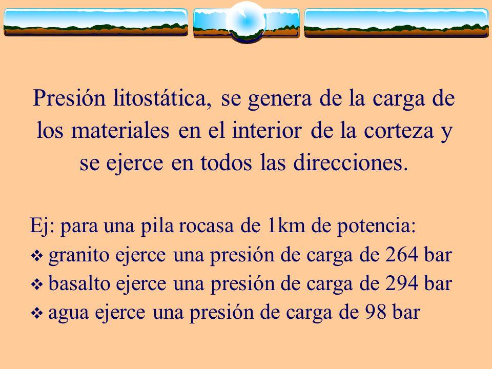 Presión litostática, se genera de la carga de los materiales en el interior de la corteza y se ejerce en todos las direcciones. Ej: para una pila roca