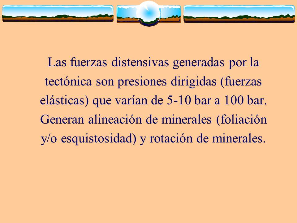 Las fuerzas distensivas generadas por la tectónica son presiones dirigidas (fuerzas elásticas) que varían de 5-10 bar a 100 bar. Generan alineación de