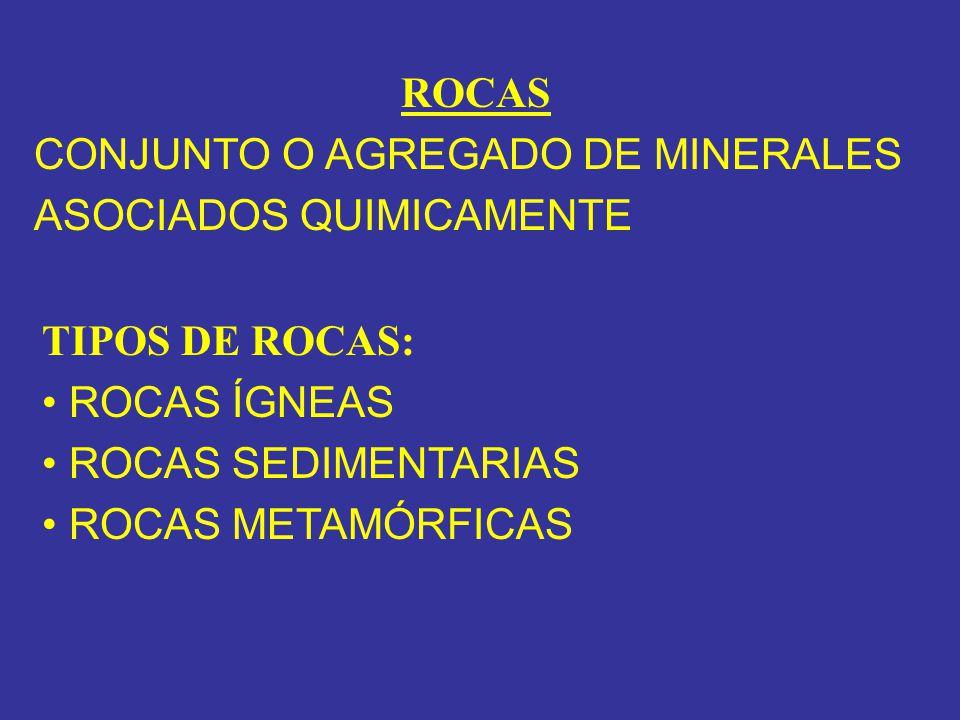 TIPOS DE ROCAS: ROCAS ÍGNEAS ROCAS SEDIMENTARIAS ROCAS METAMÓRFICAS ROCAS CONJUNTO O AGREGADO DE MINERALES ASOCIADOS QUIMICAMENTE