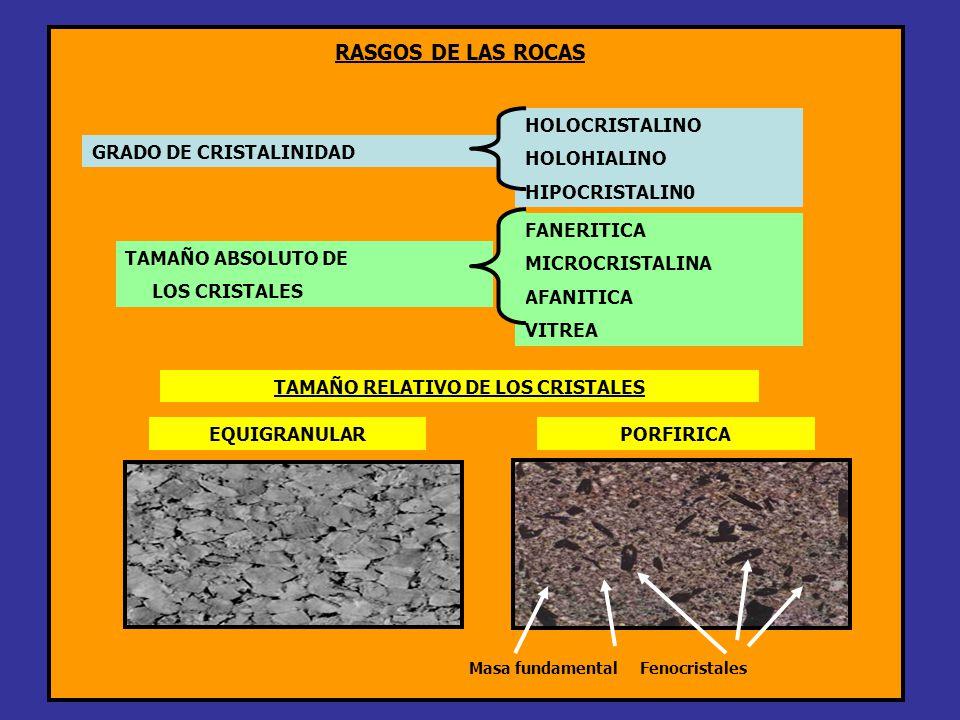 RASGOS DE LAS ROCAS HOLOCRISTALINO HOLOHIALINO HIPOCRISTALIN0 GRADO DE CRISTALINIDAD FANERITICA MICROCRISTALINA AFANITICA VITREA TAMAÑO ABSOLUTO DE LO