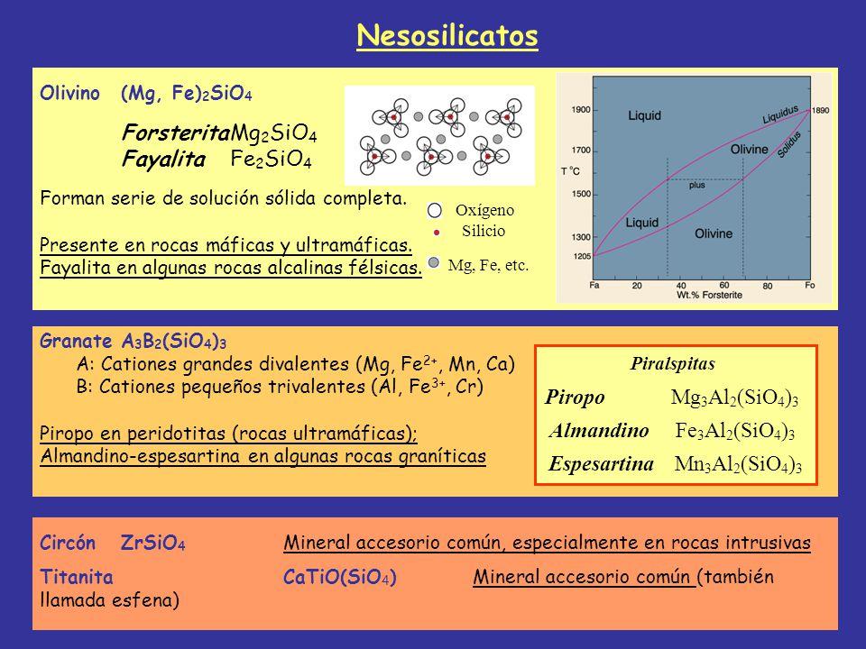 GranateA 3 B 2 (SiO 4 ) 3 A: Cationes grandes divalentes (Mg, Fe 2+, Mn, Ca) B: Cationes pequeños trivalentes (Al, Fe 3+, Cr) Piropo en peridotitas (r
