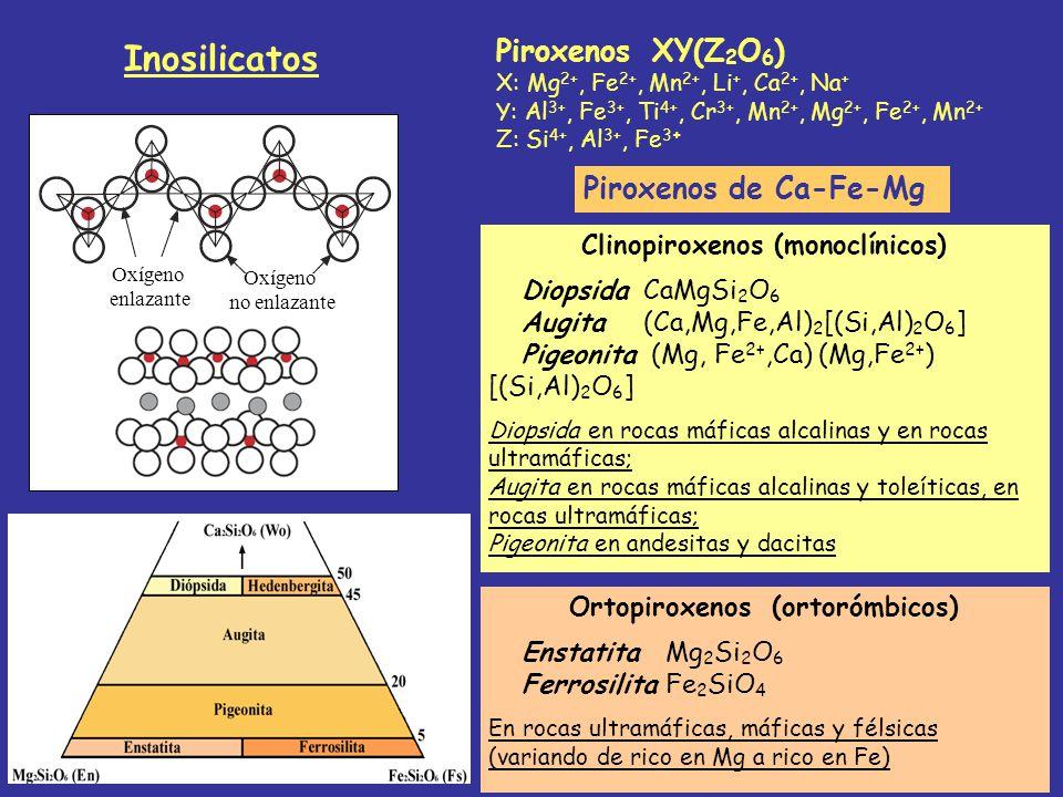 Inosilicatos PiroxenosXY(Z 2 O 6 ) X: Mg 2+, Fe 2+, Mn 2+, Li +, Ca 2+, Na + Y: Al 3+, Fe 3+, Ti 4+, Cr 3+, Mn 2+, Mg 2+, Fe 2+, Mn 2+ Z: Si 4+, Al 3+