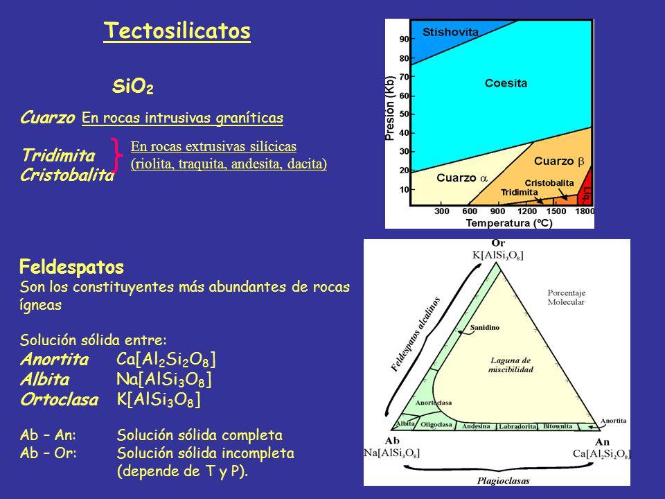 Grupo del SiO 2 Cuarzo En rocas intrusivas graníticas Tridimita Cristobalita Feldespatos Son los constituyentes más abundantes de rocas ígneas Solució