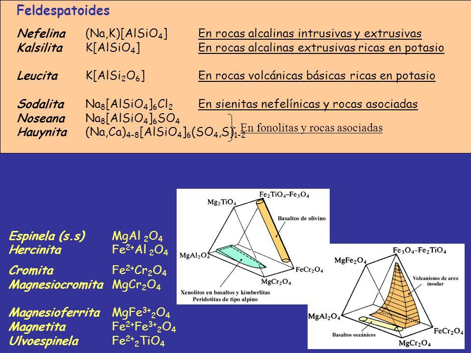 ÓXIDOS Grupo de las espinelas XY 2 O 4 Espinela (s.s) MgAl 2 O 4 HercinitaFe 2+ Al 2 O 4 CromitaFe 2+ Cr 2 O 4 MagnesiocromitaMgCr 2 O 4 Magnesioferri