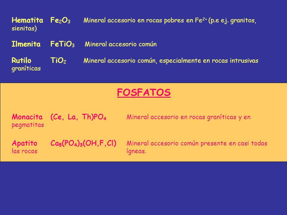 HematitaFe 2 O 3 Mineral accesorio en rocas pobres en Fe 2+ (p.e ej. granitos, sienitas) IlmenitaFeTiO 3 Mineral accesorio común RutiloTiO 2 Mineral a