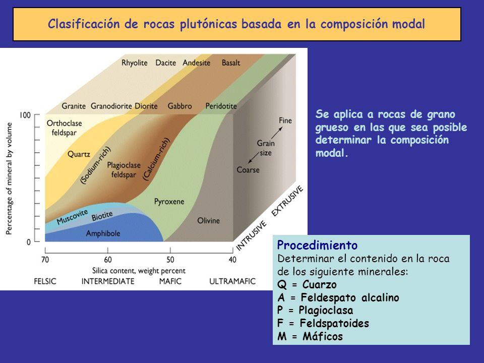 Clasificación de rocas plutónicas basada en la composición modal Procedimiento Determinar el contenido en la roca de los siguiente minerales: Q = Cuar