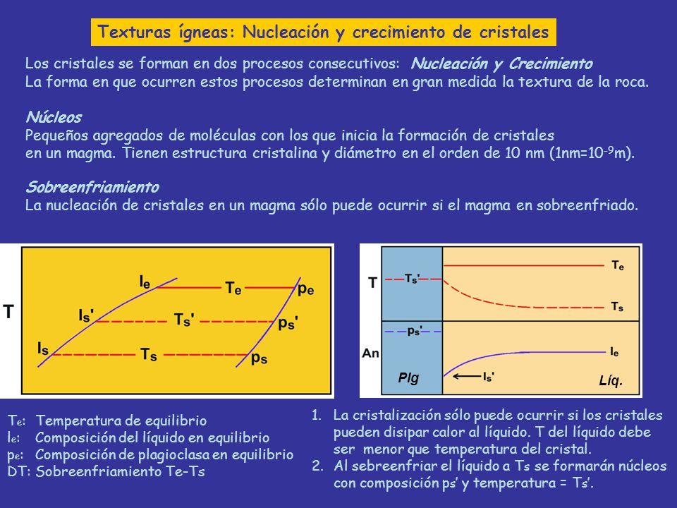 Texturas ígneas: Nucleación y crecimiento de cristales Los cristales se forman en dos procesos consecutivos: Nucleación y Crecimiento La forma en que