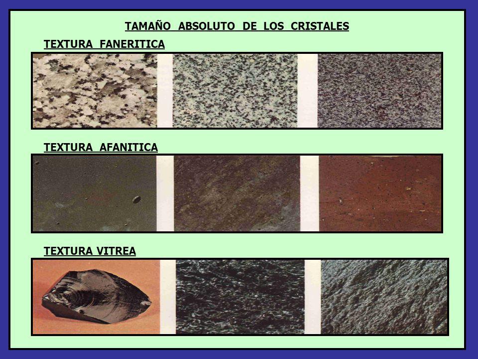 TEXTURA FANERITICA TEXTURA VITREA TEXTURA AFANITICA TAMAÑO ABSOLUTO DE LOS CRISTALES