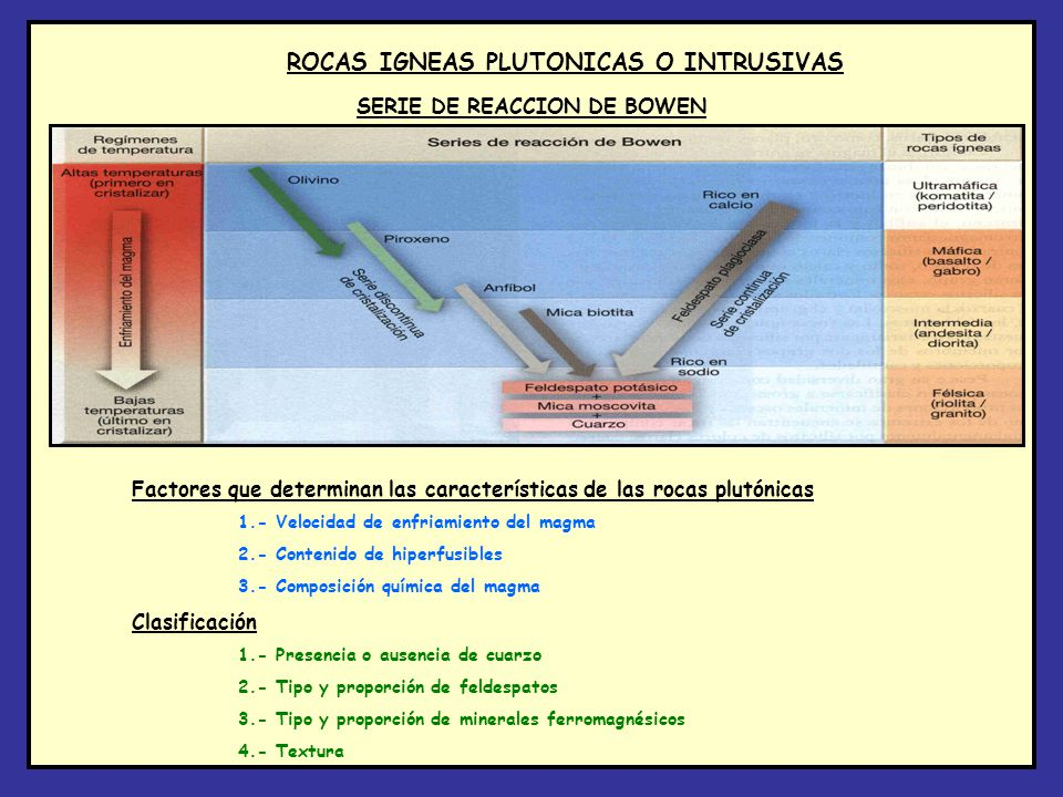 ROCAS IGNEAS PLUTONICAS O INTRUSIVAS SERIE DE REACCION DE BOWEN Factores que determinan las características de las rocas plutónicas 1.- Velocidad de e