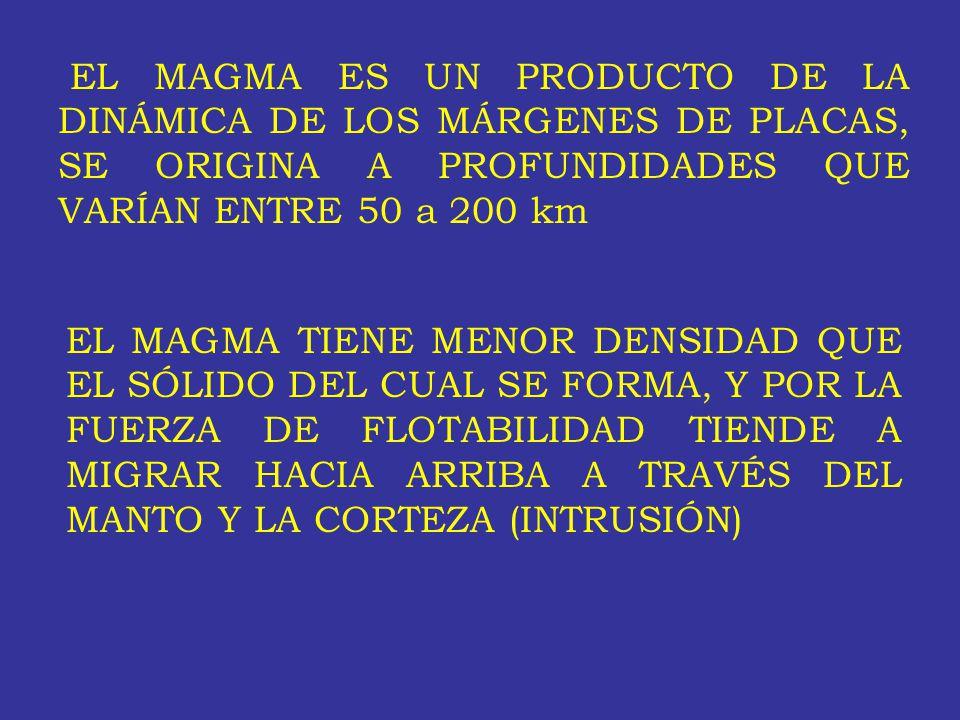 EL MAGMA ES UN PRODUCTO DE LA DINÁMICA DE LOS MÁRGENES DE PLACAS, SE ORIGINA A PROFUNDIDADES QUE VARÍAN ENTRE 50 a 200 km EL MAGMA TIENE MENOR DENSIDA