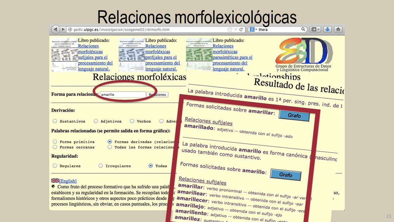 Relaciones morfolexicológicas 23