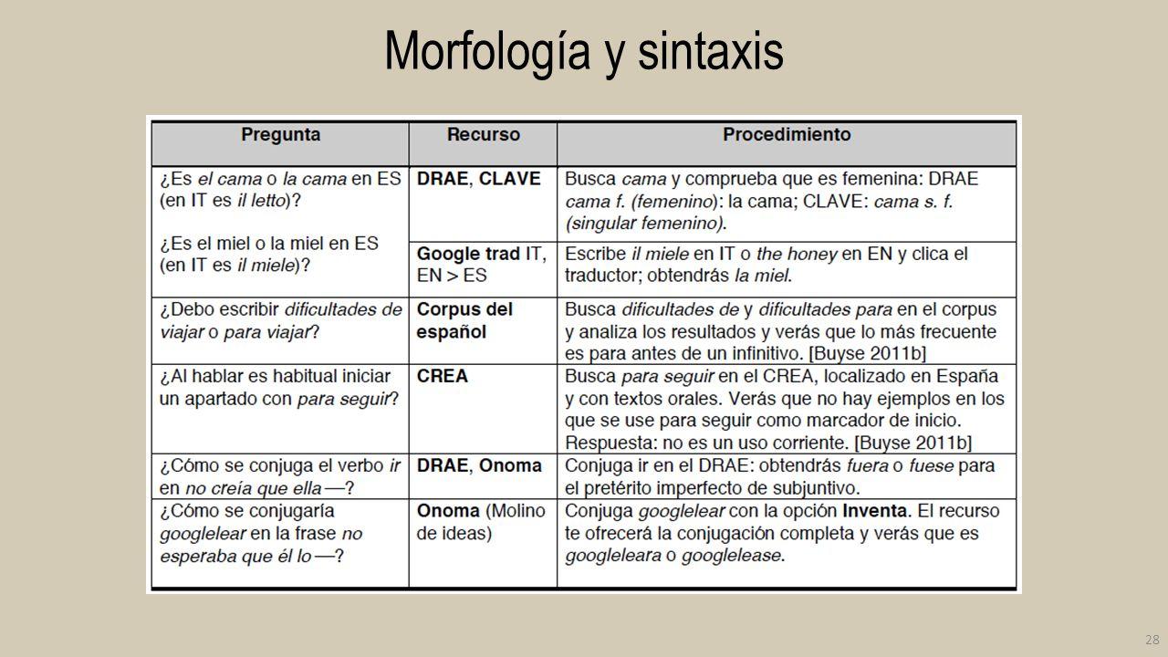 Morfología y sintaxis 28