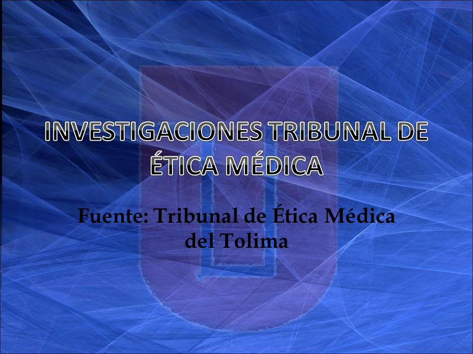 Fuente: Tribunal de Ética Médica del Tolima