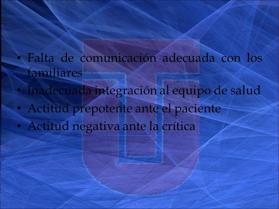 Falta de comunicación adecuada con los familiares Inadecuada integración al equipo de salud Actitud prepotente ante el paciente Actitud negativa ante la crítica