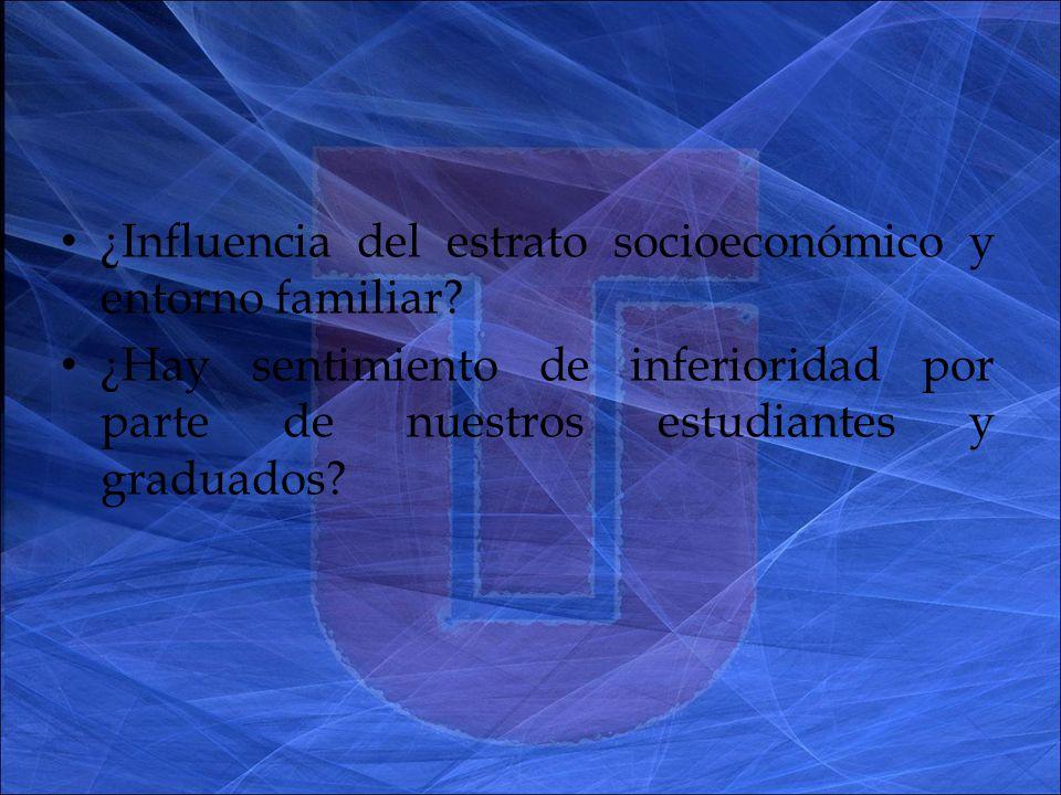 ¿Influencia del estrato socioeconómico y entorno familiar.