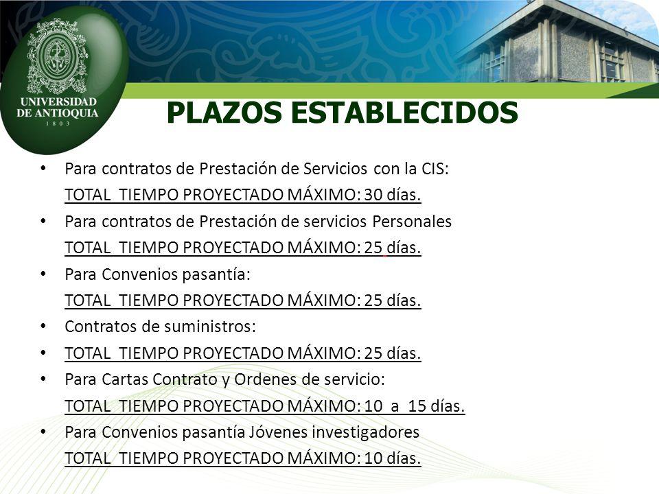 Para contratos de Prestación de Servicios con la CIS: TOTAL TIEMPO PROYECTADO MÁXIMO: 30 días. Para contratos de Prestación de servicios Personales TO