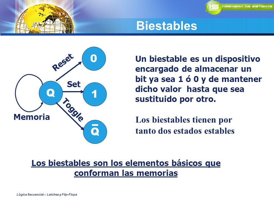 Los biestables son los elementos básicos que conforman las memorias Un biestable es un dispositivo encargado de almacenar un bit ya sea 1 ó 0 y de mantener dicho valor hasta que sea sustituido por otro.