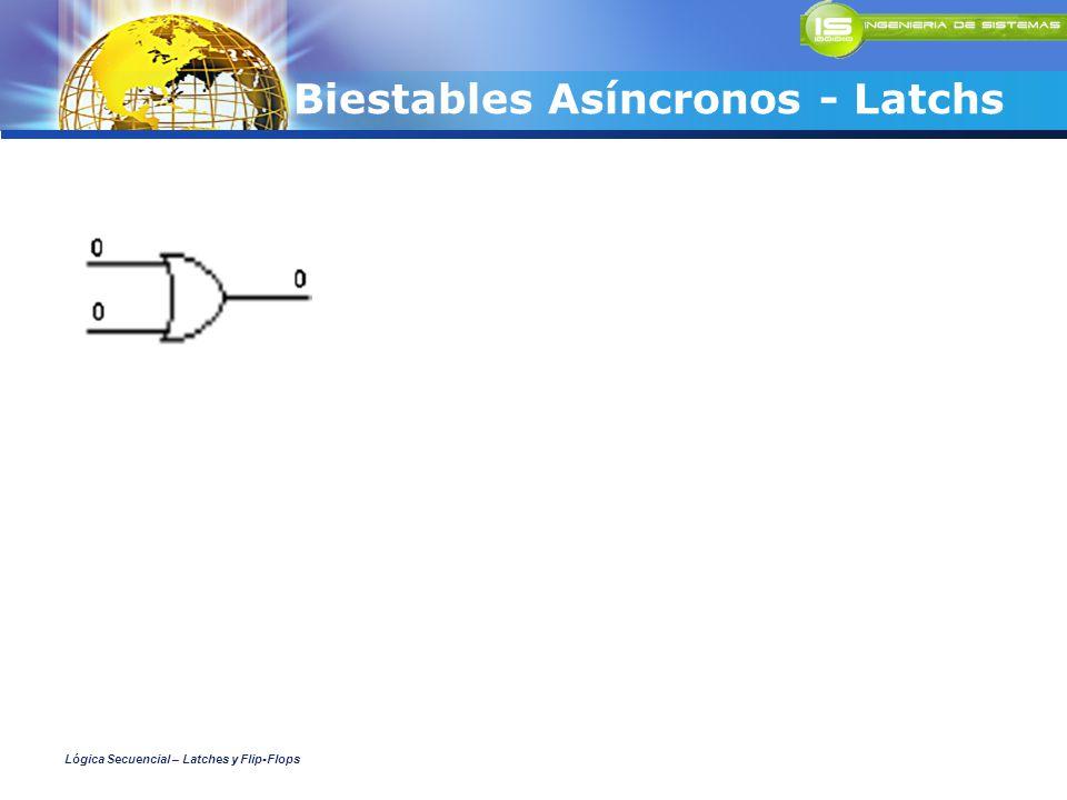Biestables Asíncronos - Latchs Lógica Secuencial – Latches y Flip-Flops