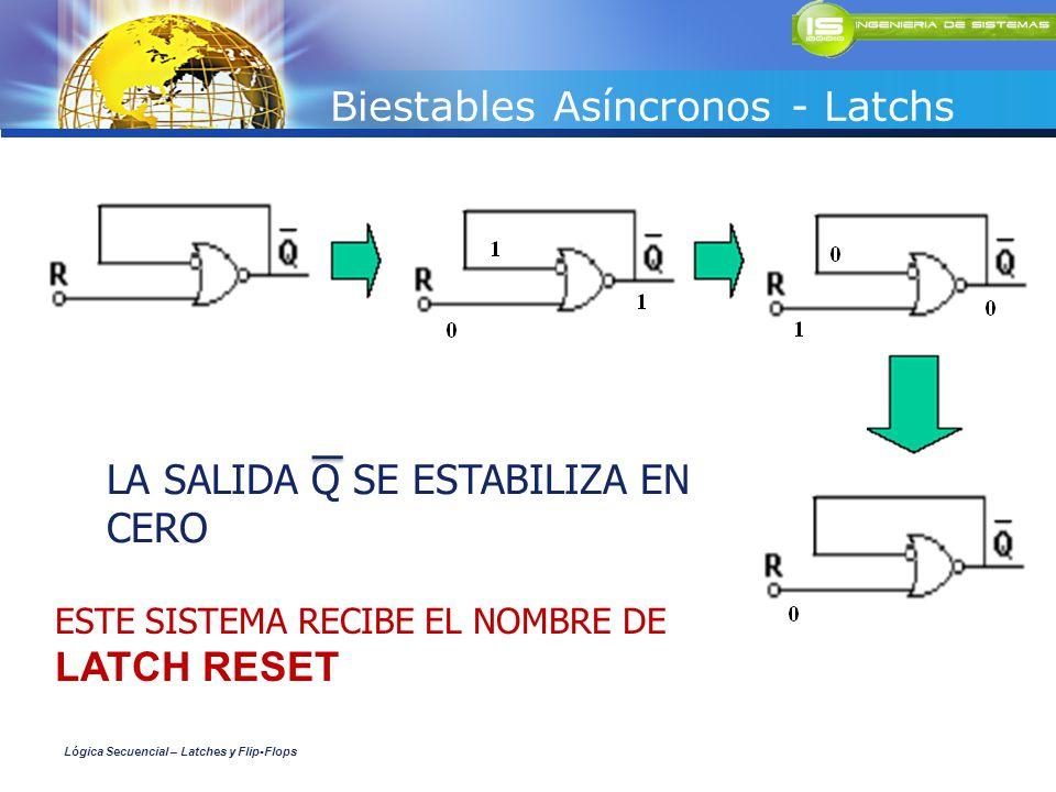 Biestables Asíncronos - Latchs Lógica Secuencial – Latches y Flip-Flops LA SALIDA Q SE ESTABILIZA EN CERO ESTE SISTEMA RECIBE EL NOMBRE DE LATCH RESET