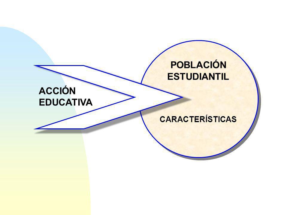 POBLACIÓN ESTUDIANTIL CARACTERÍSTICAS POBLACIÓN ESTUDIANTIL CARACTERÍSTICAS ACCIÓN EDUCATIVA