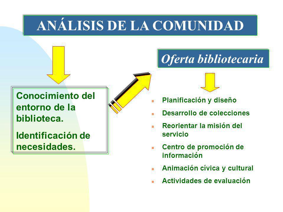 ANÁLISIS DE LA COMUNIDAD Conocimiento del entorno de la biblioteca.