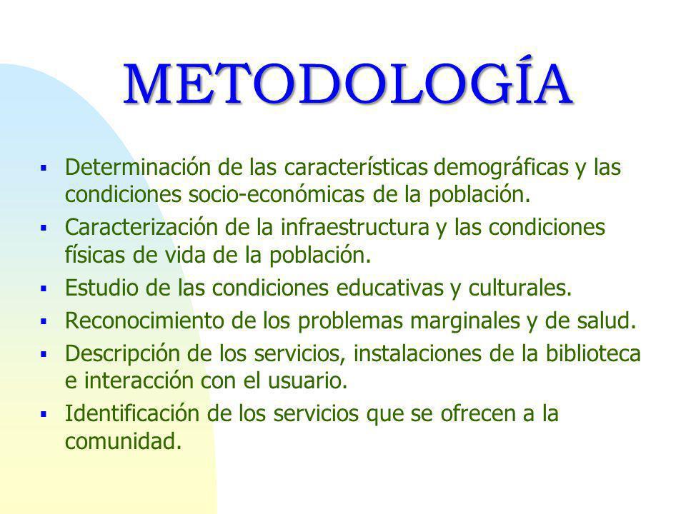 METODOLOGÍA Determinación de las características demográficas y las condiciones socio-económicas de la población.