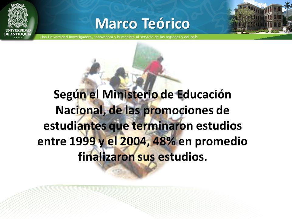 Marco Teórico Según el Ministerio de Educación Nacional, de las promociones de estudiantes que terminaron estudios entre 1999 y el 2004, 48% en promed