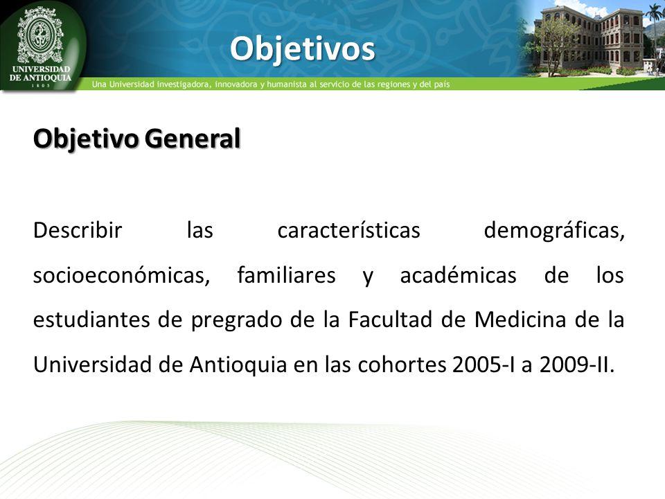 Objetivos Objetivo General Describir las características demográficas, socioeconómicas, familiares y académicas de los estudiantes de pregrado de la F
