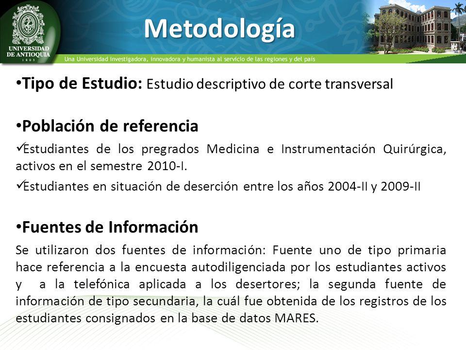 Metodología Tipo de Estudio: Estudio descriptivo de corte transversal Población de referencia Estudiantes de los pregrados Medicina e Instrumentación