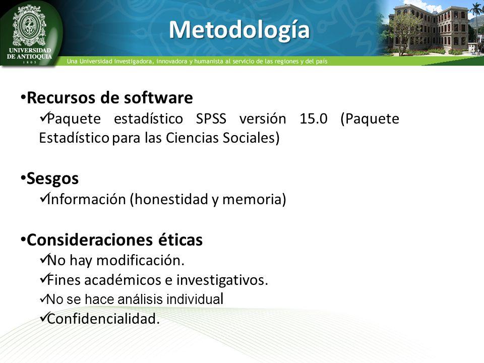 Metodología Recursos de software Paquete estadístico SPSS versión 15.0 (Paquete Estadístico para las Ciencias Sociales) Sesgos Información (honestidad