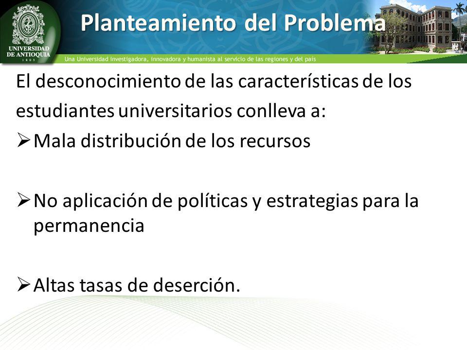 Planteamiento del Problema El desconocimiento de las características de los estudiantes universitarios conlleva a: Mala distribución de los recursos N
