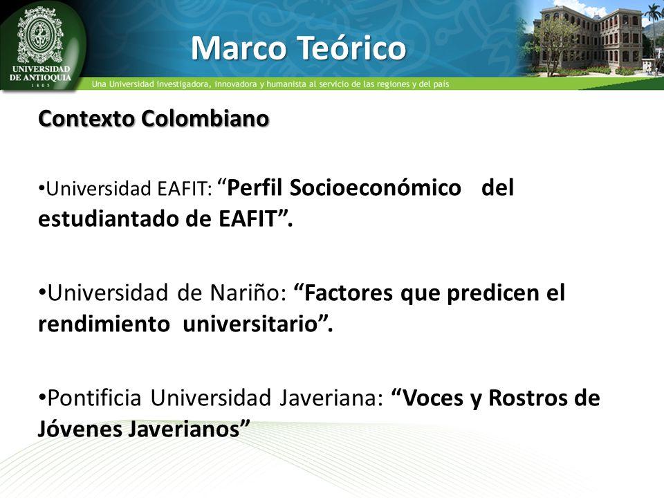 Marco Teórico Contexto Colombiano Universidad EAFIT:Perfil Socioeconómico del estudiantado de EAFIT. Universidad de Nariño: Factores que predicen el r