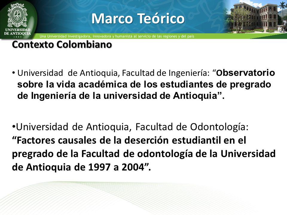 Marco Teórico Contexto Colombiano Universidad de Antioquia, Facultad de Ingeniería: O bservatorio sobre la vida académica de los estudiantes de pregra