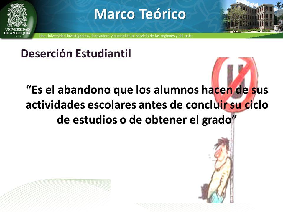 Marco Teórico Deserción Estudiantil Es el abandono que los alumnos hacen de sus actividades escolares antes de concluir su ciclo de estudios o de obte