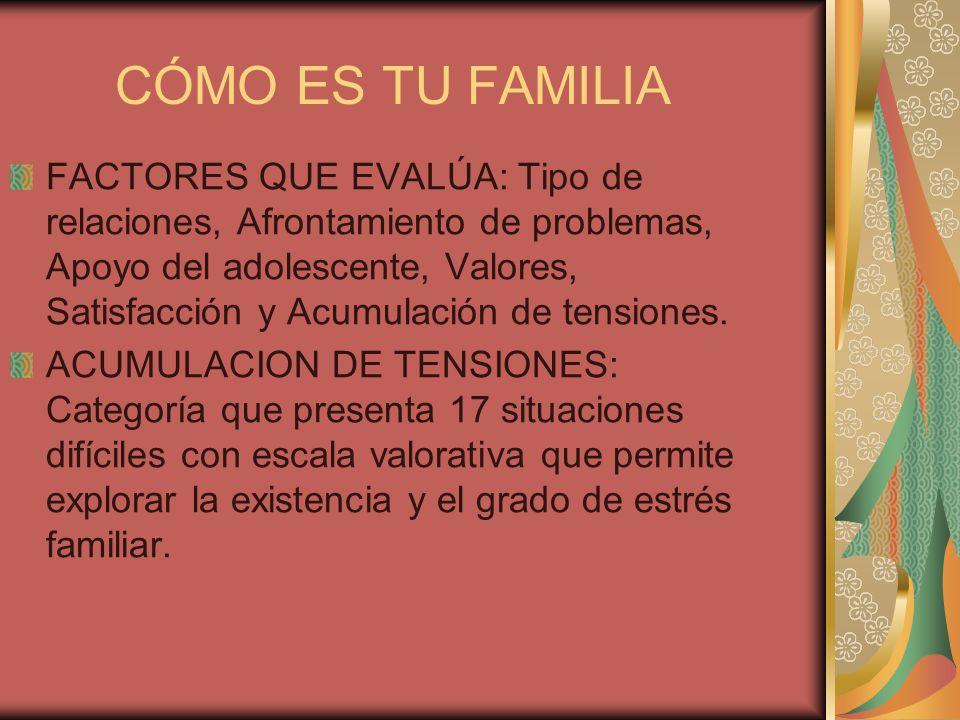 CÓMO ES TU FAMILIA FACTORES QUE EVALÚA: Tipo de relaciones, Afrontamiento de problemas, Apoyo del adolescente, Valores, Satisfacción y Acumulación de tensiones.