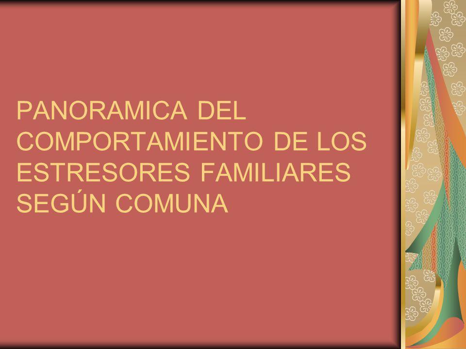PANORAMICA DEL COMPORTAMIENTO DE LOS ESTRESORES FAMILIARES SEGÚN COMUNA