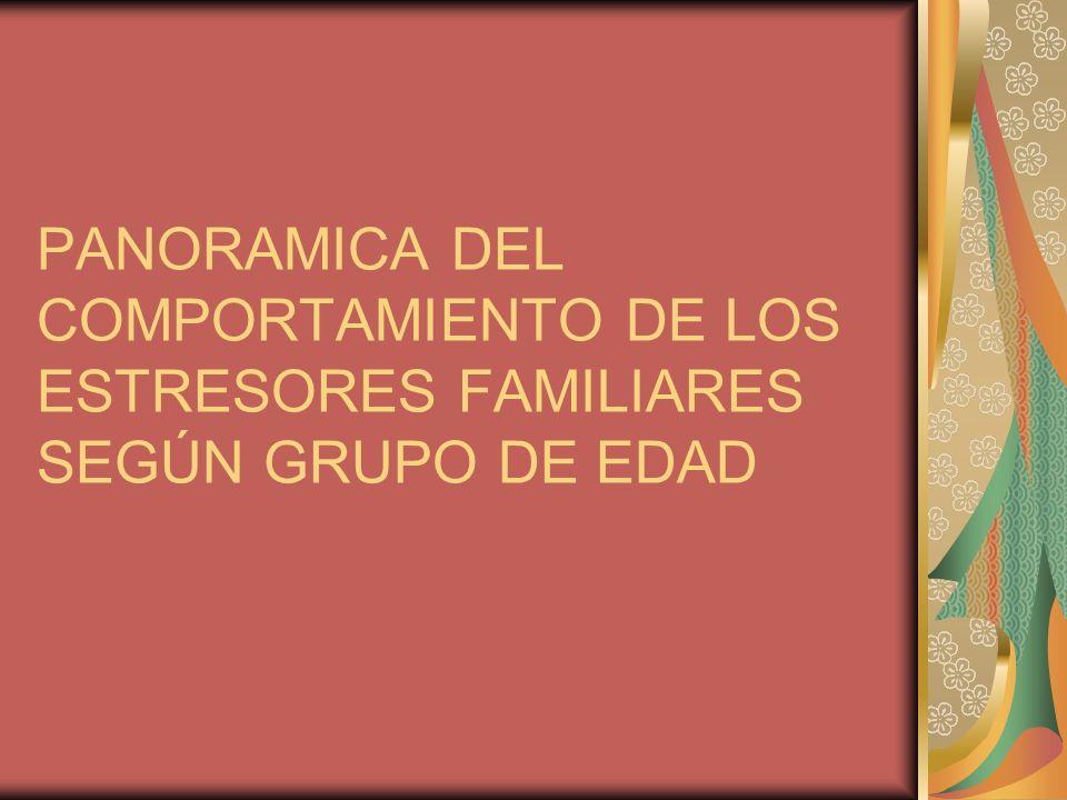PANORAMICA DEL COMPORTAMIENTO DE LOS ESTRESORES FAMILIARES SEGÚN GRUPO DE EDAD