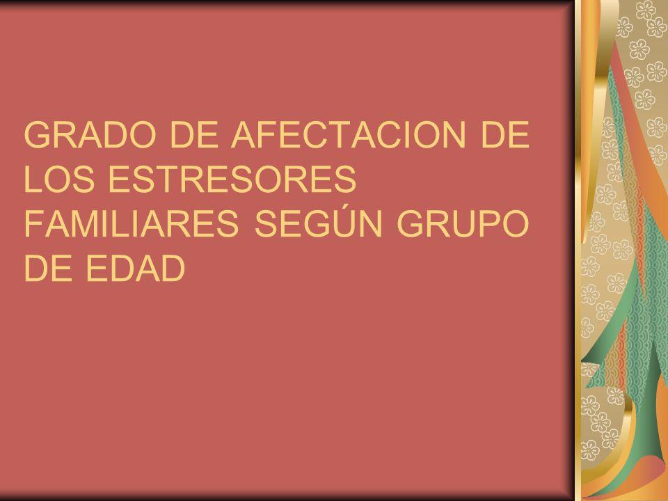 GRADO DE AFECTACION DE LOS ESTRESORES FAMILIARES SEGÚN GRUPO DE EDAD