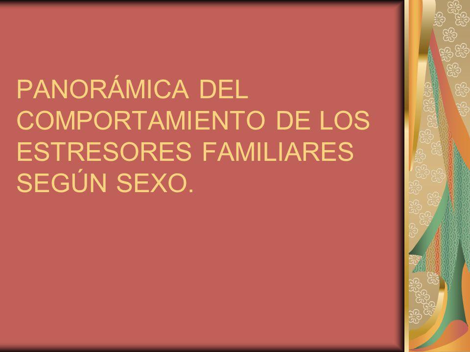 PANORÁMICA DEL COMPORTAMIENTO DE LOS ESTRESORES FAMILIARES SEGÚN SEXO.