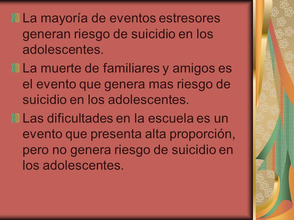 La mayoría de eventos estresores generan riesgo de suicidio en los adolescentes.
